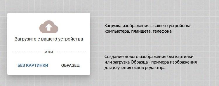создать открытку онлайн со своим фото и текстом